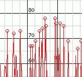 Zur Lärmproblematik